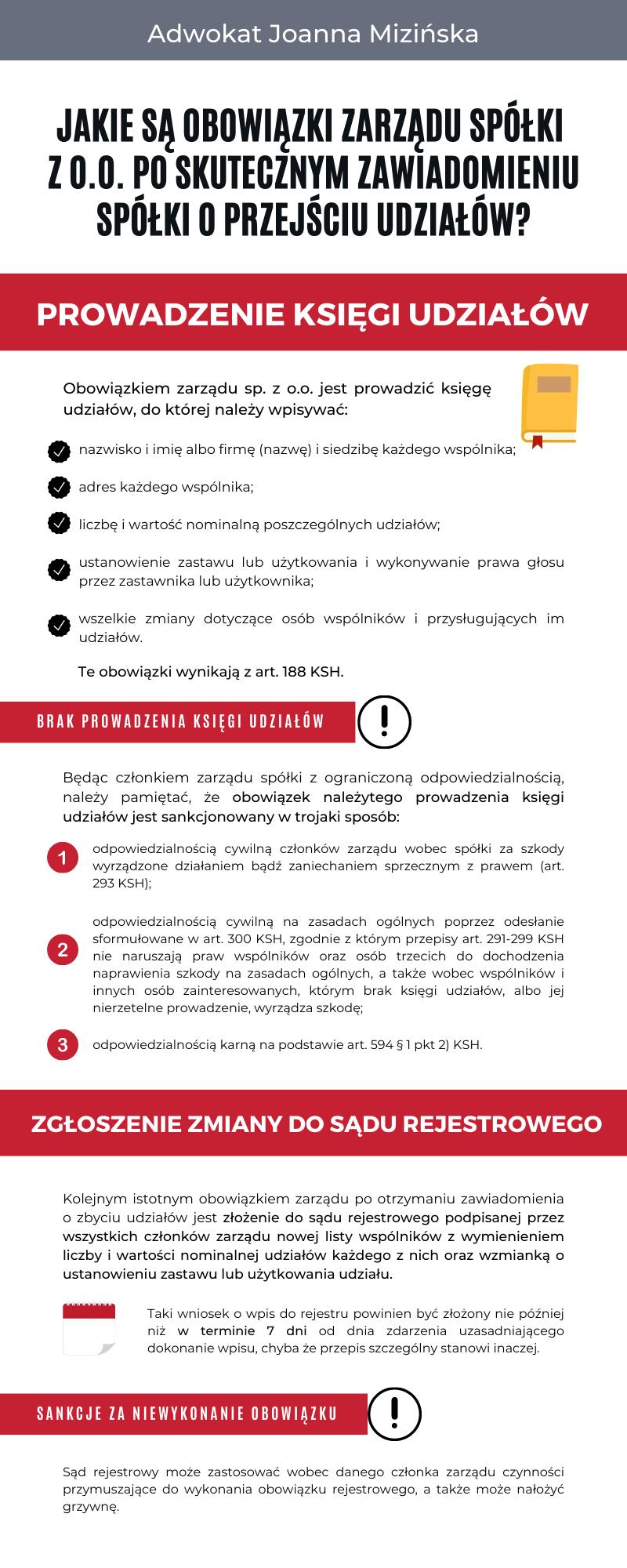 obowiązki zarządu sp. zo.o.