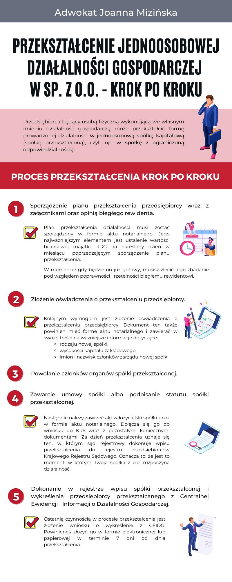 przekształcenie jednoosobowej działalności gospodarczej wsp. zo.o.